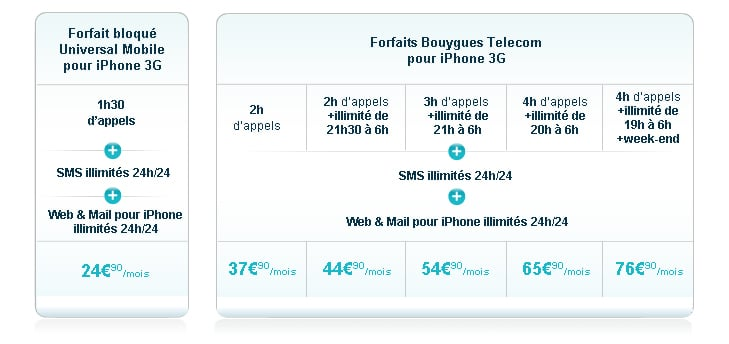 iphone-3g-forfaits-bouygues-telecom