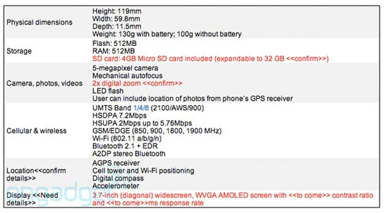 Nexus-one-specs-1