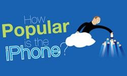 popularite iphone