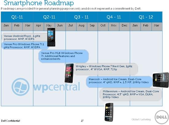 dell roadmap 2011
