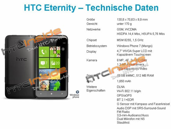 htc eternity specs