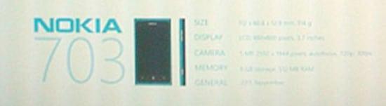 nokia 703 caracteristiques
