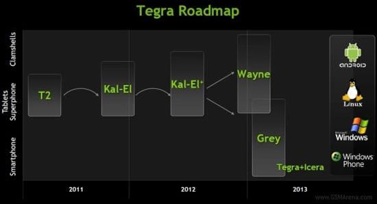 nvidia roadmap 2013
