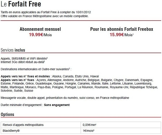 Forfait Free illimité détails