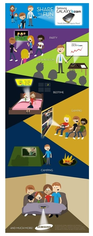 Samsung-Galaxy-Beam illustration
